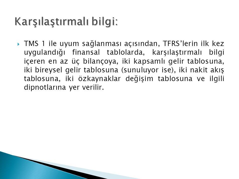  TMS 1 ile uyum sağlanması açısından, TFRS'lerin ilk kez uygulandığı finansal tablolarda, karşılaştırmalı bilgi içeren en az üç bilançoya, iki kapsamlı gelir tablosuna, iki bireysel gelir tablosuna (sunuluyor ise), iki nakit akış tablosuna, iki özkaynaklar değişim tablosuna ve ilgili dipnotlarına yer verilir.