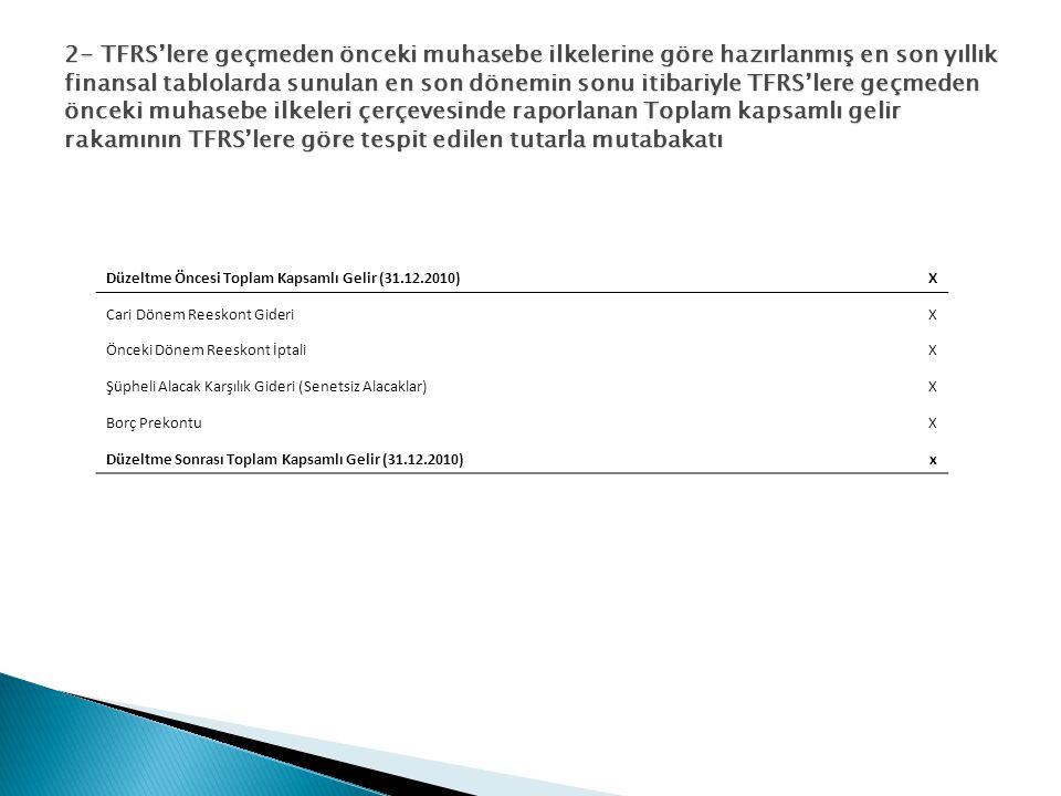 Düzeltme Öncesi Toplam Kapsamlı Gelir (31.12.2010)X Cari Dönem Reeskont GideriX Önceki Dönem Reeskont İptaliX Şüpheli Alacak Karşılık Gideri (Senetsiz Alacaklar)X Borç PrekontuX Düzeltme Sonrası Toplam Kapsamlı Gelir (31.12.2010)x 2- TFRS'lere geçmeden önceki muhasebe ilkelerine göre hazırlanmış en son yıllık finansal tablolarda sunulan en son dönemin sonu itibariyle TFRS'lere geçmeden önceki muhasebe ilkeleri çerçevesinde raporlanan Toplam kapsamlı gelir rakamının TFRS'lere göre tespit edilen tutarla mutabakatı