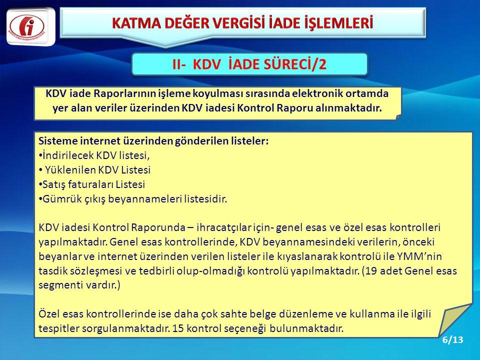 II- KDV İADE SÜRECİ/2 KDV iade Raporlarının işleme koyulması sırasında elektronik ortamda yer alan veriler üzerinden KDV iadesi Kontrol Raporu alınmak