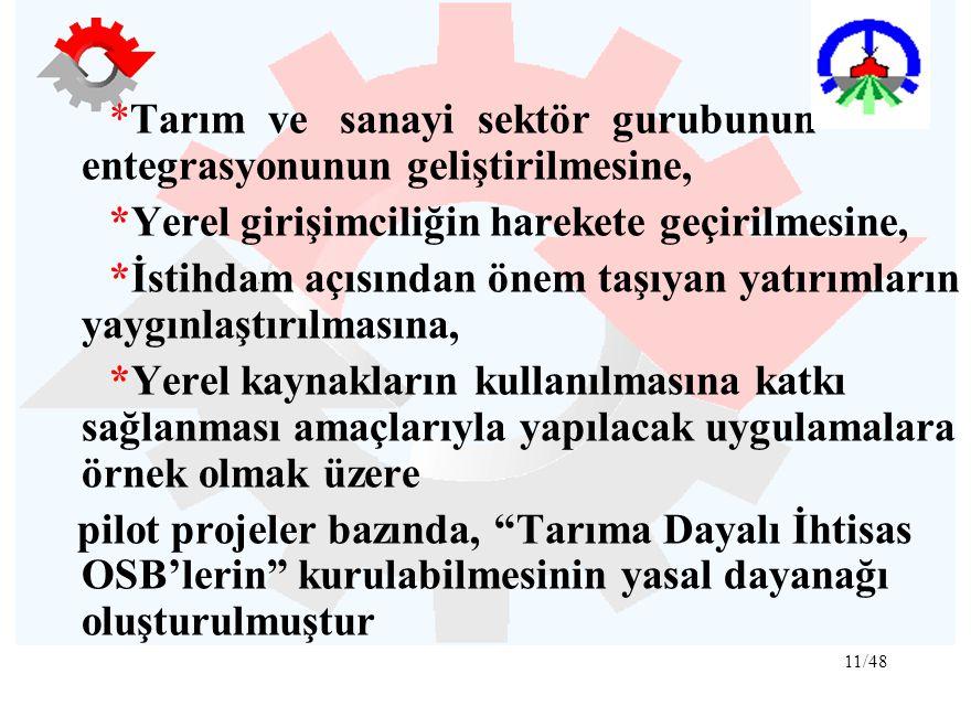 11/48 *Tarım ve sanayi sektör gurubunun entegrasyonunun geliştirilmesine, *Yerel girişimciliğin harekete geçirilmesine, *İstihdam açısından önem taşıy