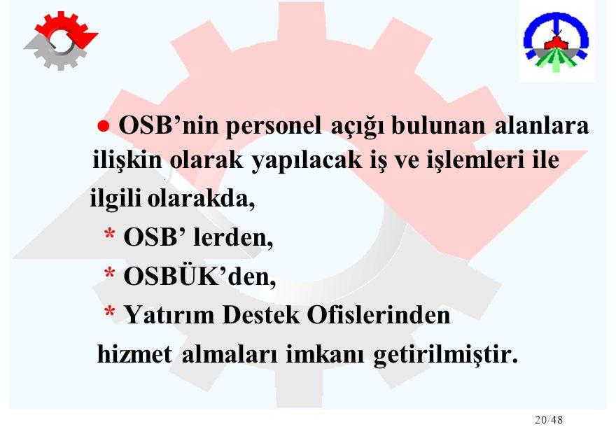 20/48 ● OSB'nin personel açığı bulunan alanlara ilişkin olarak yapılacak iş ve işlemleri ile ilgili olarakda, * OSB' lerden, * OSBÜK'den, * Yatırım Destek Ofislerinden hizmet almaları imkanı getirilmiştir.