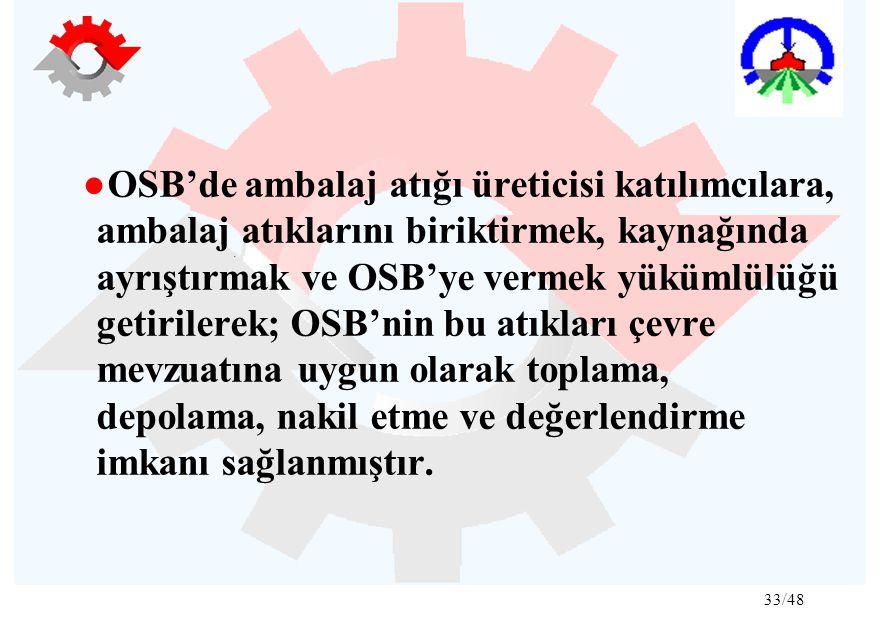 33/48 ●OSB'de ambalaj atığı üreticisi katılımcılara, ambalaj atıklarını biriktirmek, kaynağında ayrıştırmak ve OSB'ye vermek yükümlülüğü getirilerek; OSB'nin bu atıkları çevre mevzuatına uygun olarak toplama, depolama, nakil etme ve değerlendirme imkanı sağlanmıştır.