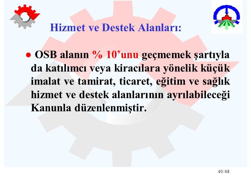40/48 Hizmet ve Destek Alanları: ● OSB alanın % 10'unu geçmemek şartıyla da katılımcı veya kiracılara yönelik küçük imalat ve tamirat, ticaret, eğitim