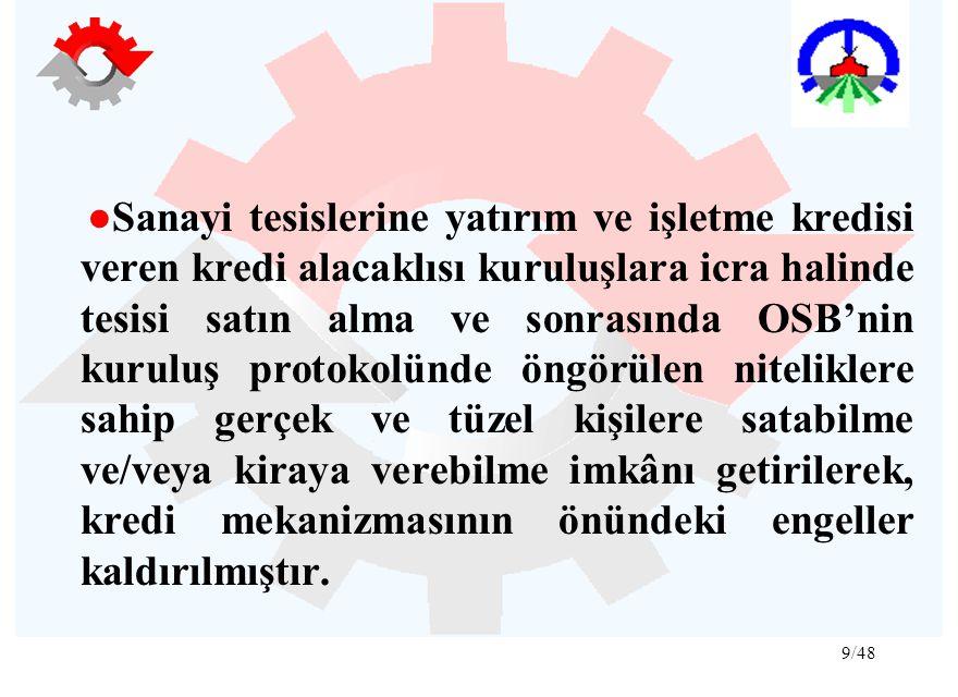 9/48 ●Sanayi tesislerine yatırım ve işletme kredisi veren kredi alacaklısı kuruluşlara icra halinde tesisi satın alma ve sonrasında OSB'nin kuruluş pr