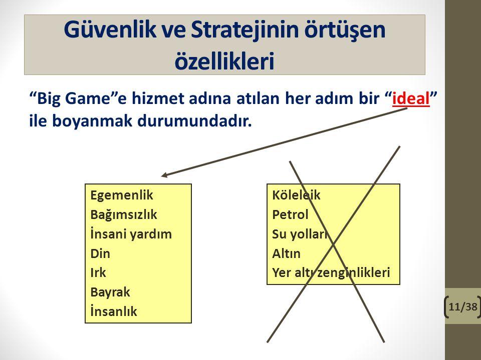 """Güvenlik ve Stratejinin örtüşen özellikleri """"Big Game""""e hizmet adına atılan her adım bir """"ideal"""" ile boyanmak durumundadır. Egemenlik Bağımsızlık İnsa"""