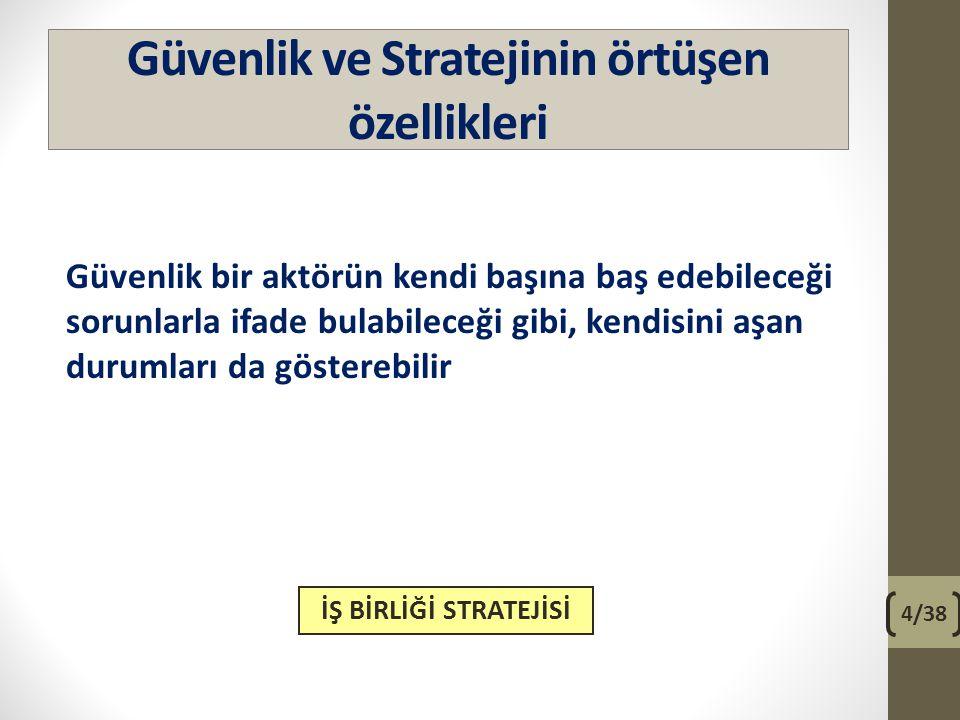 Savaş Stratejileri M.Ö.18. yy M.S. 14. yy M.S. 17.