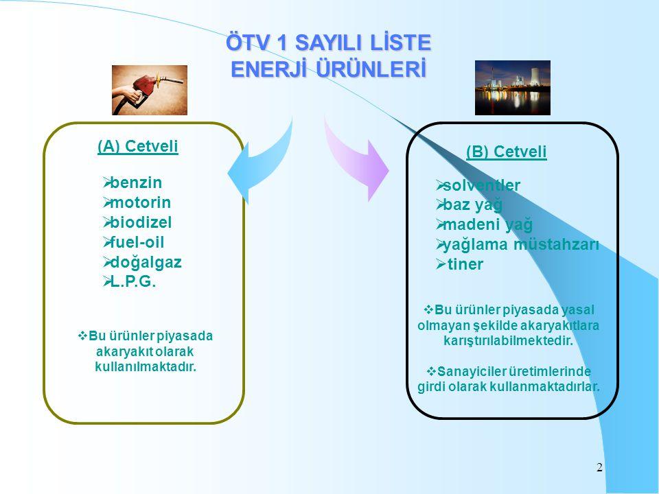 2  benzin  motorin  biodizel  fuel-oil  doğalgaz  L.P.G. (A) Cetveli  Bu ürünler piyasada akaryakıt olarak kullanılmaktadır. (B) Cetveli  solv