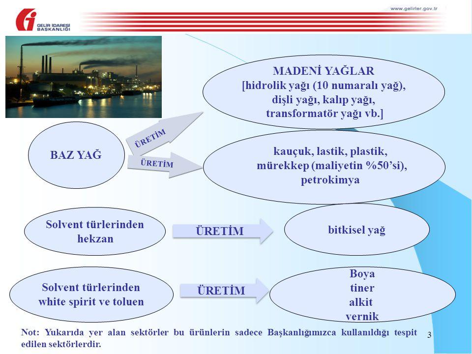 (I) sayılı listedeki malların ithalatı sırasında Gümrük İdaresince alınan teminatın çözümü işlemleri 1 Seri No.lu ÖTV Genel Tebliğinin (16.4./j) bölümünde yapılan açıklamalar çerçevesinde yerine getirilmektedir.