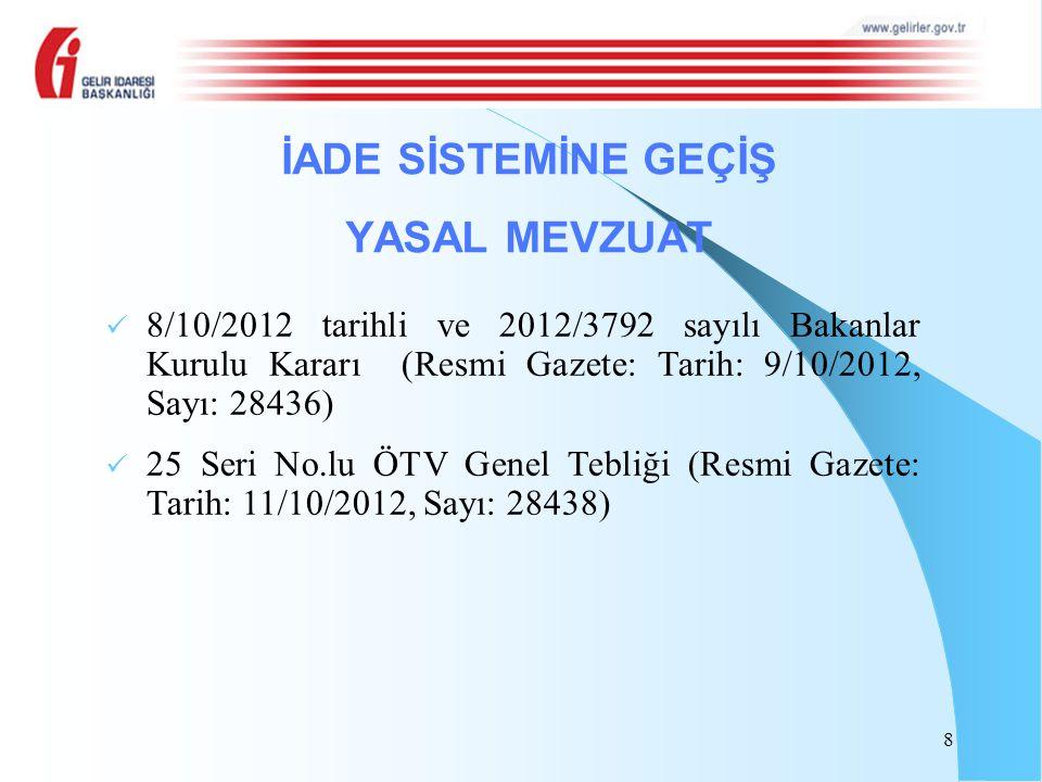 29 İNDİRİMLİ VERGİ UYGULAMASI (II) Bu düzenleme 13.11.2003 tarih ve 2003/6467 sayılı Bakanlar Kurulu Kararı ile gerçekleştirilmiştir.