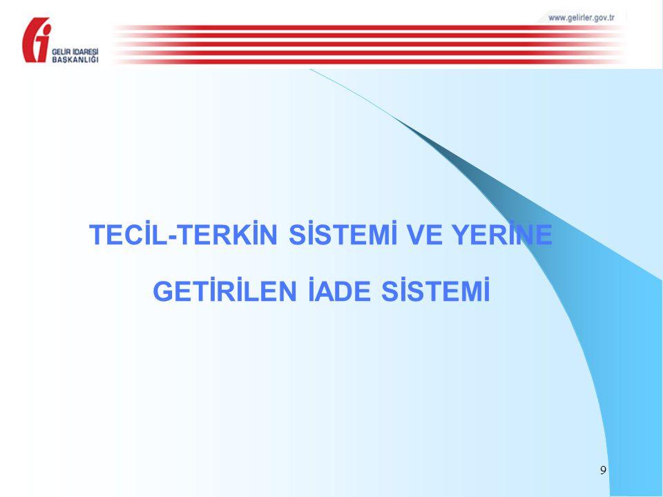 İade talep edenin sanayi sicil belgesi İadeye konu ÖTV'leri içeren malların alımlarına ilişkin fatura ve benzeri belgelerin listesi.