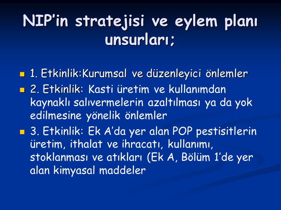 NIP'in stratejisi ve eylem planı unsurları; 1. Etkinlik:Kurumsal ve düzenleyici önlemler 1. Etkinlik:Kurumsal ve düzenleyici önlemler 2. Etkinlik: 2.