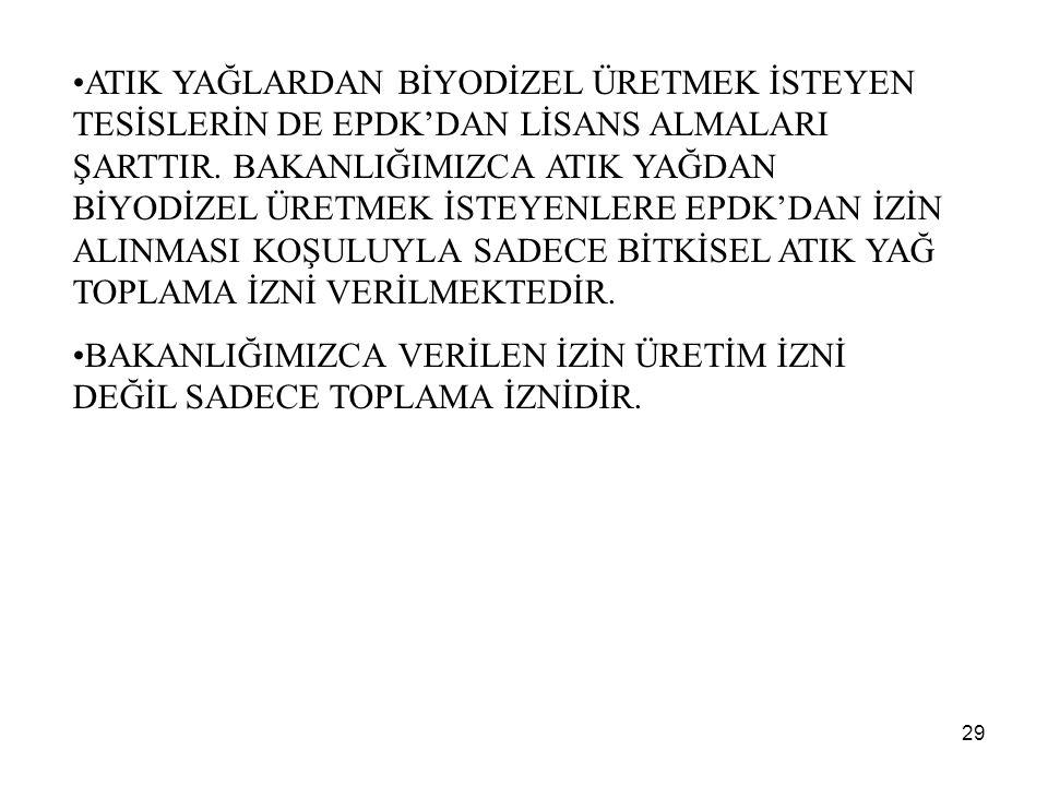 29 ATIK YAĞLARDAN BİYODİZEL ÜRETMEK İSTEYEN TESİSLERİN DE EPDK'DAN LİSANS ALMALARI ŞARTTIR.