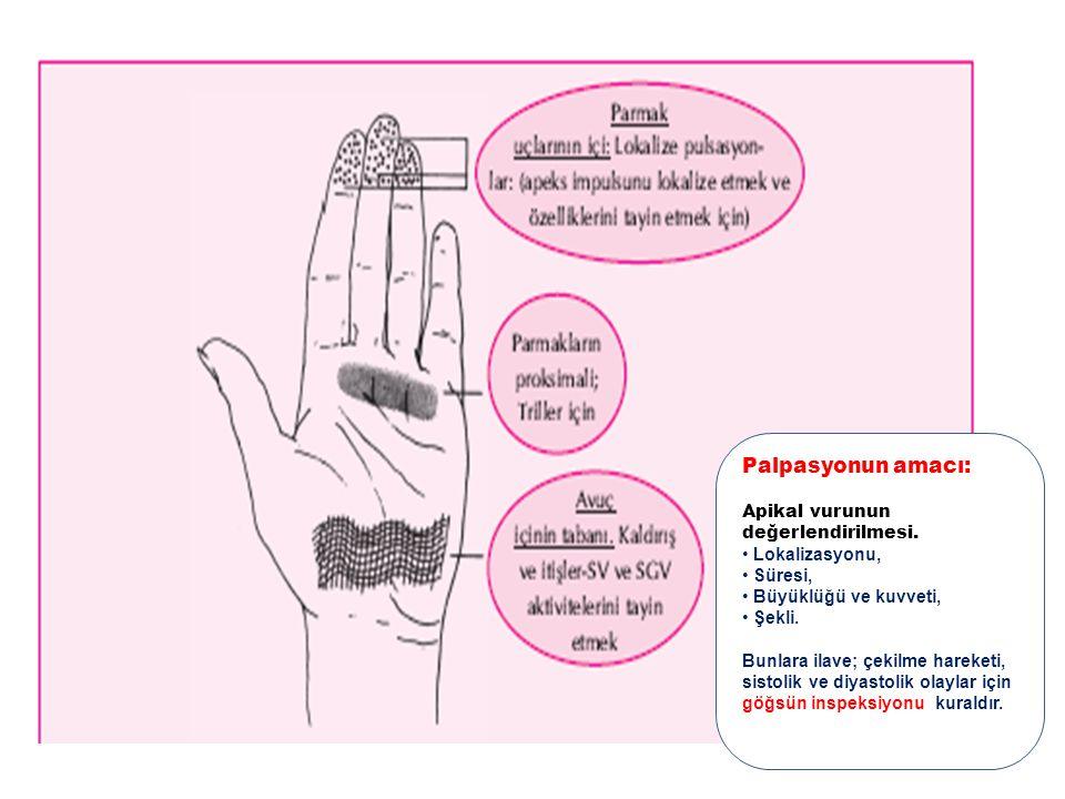 Sırtüstü pozisyon Sol-lateral Dekübitüs pozisyonu