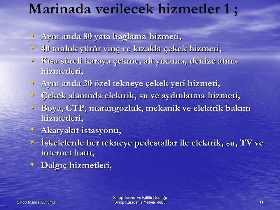 Sinop Marina Sunumu Sinop Turizm ve Kültür Derneği Sinop Karadeniz Yelken klubü11 Marinada verilecek hizmetler 1 ; Aynı anda 80 yata bağlama hizmeti,