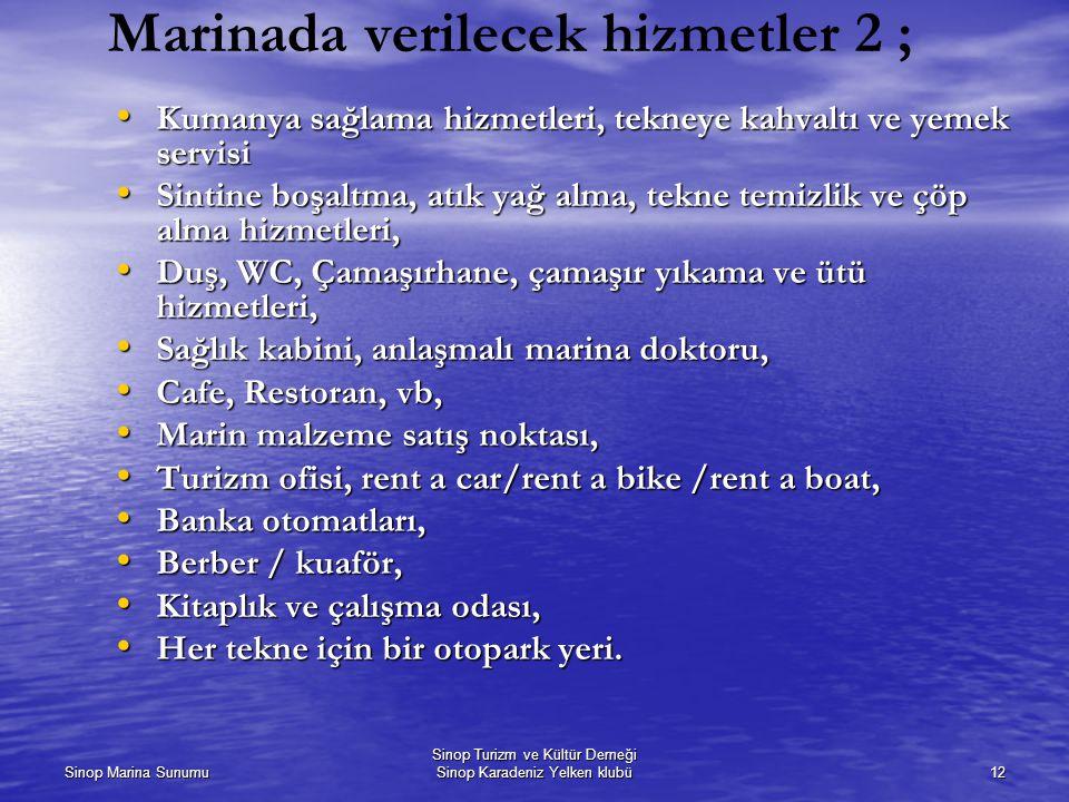 Sinop Marina Sunumu Sinop Turizm ve Kültür Derneği Sinop Karadeniz Yelken klubü12 Marinada verilecek hizmetler 2 ; Kumanya sağlama hizmetleri, tekneye