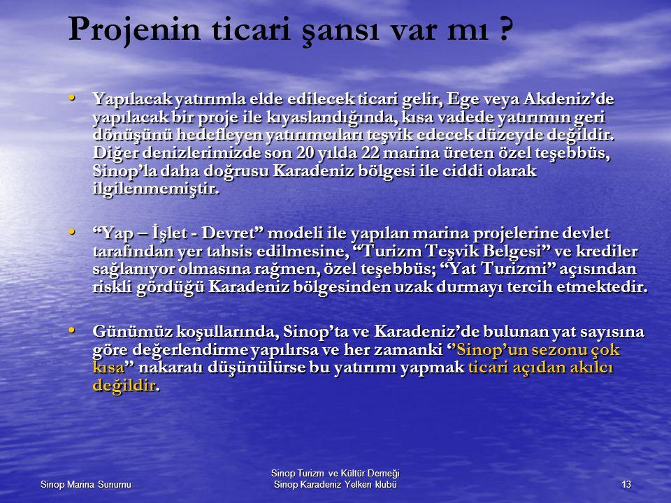 Sinop Marina Sunumu Sinop Turizm ve Kültür Derneği Sinop Karadeniz Yelken klubü13 Projenin ticari şansı var mı ? Yapılacak yatırımla elde edilecek tic