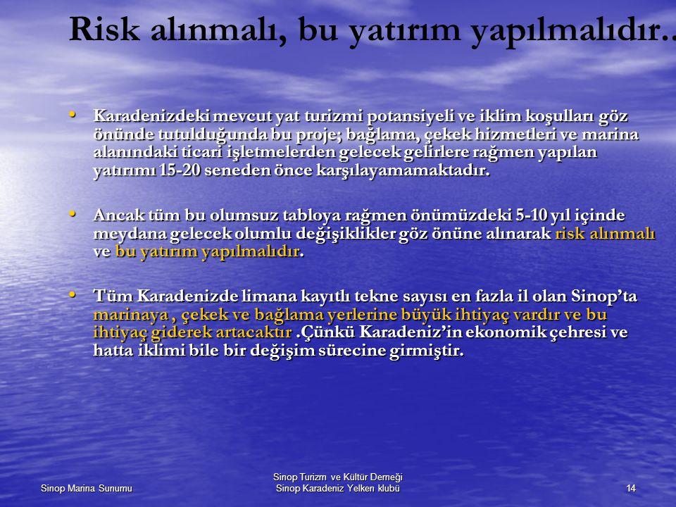 Sinop Marina Sunumu Sinop Turizm ve Kültür Derneği Sinop Karadeniz Yelken klubü14 Risk alınmalı, bu yatırım yapılmalıdır.. Karadenizdeki mevcut yat tu