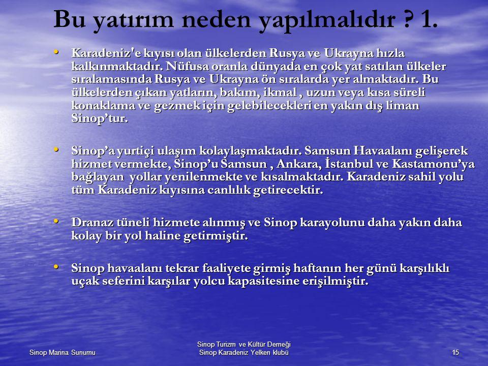 Sinop Marina Sunumu Sinop Turizm ve Kültür Derneği Sinop Karadeniz Yelken klubü15 Bu yatırım neden yapılmalıdır ? 1. Karadeniz'e kıyısı olan ülkelerde