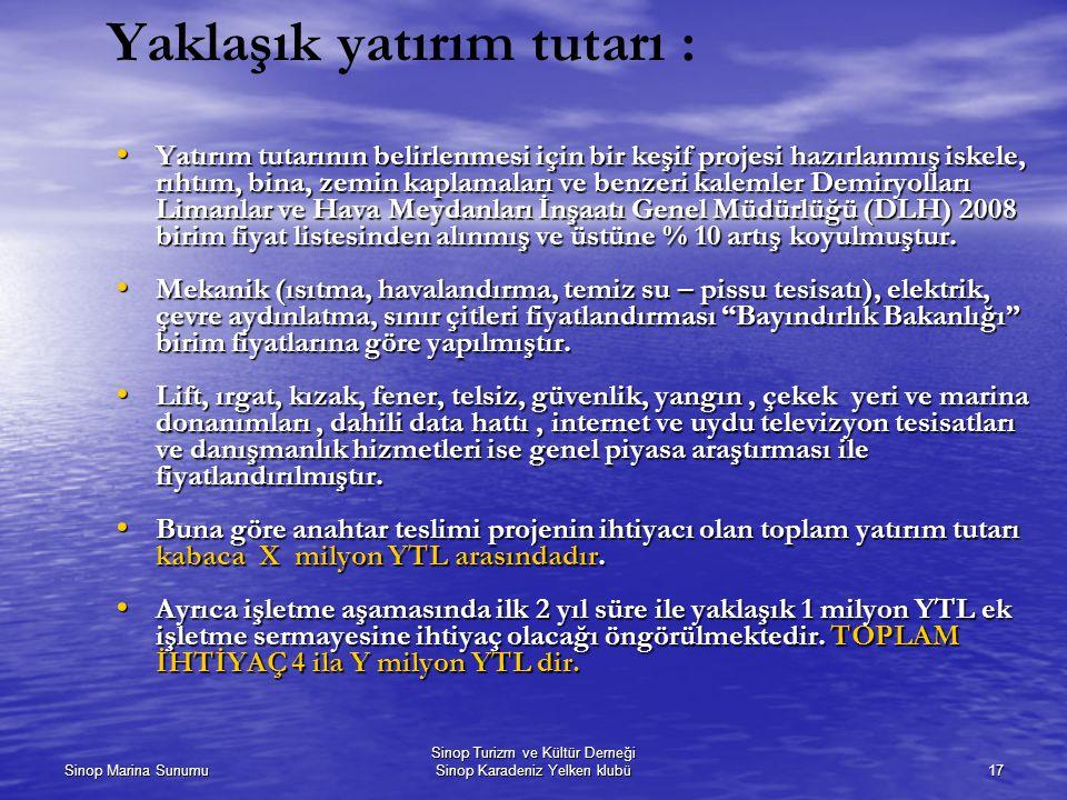 Sinop Marina Sunumu Sinop Turizm ve Kültür Derneği Sinop Karadeniz Yelken klubü17 Yaklaşık yatırım tutarı : Yatırım tutarının belirlenmesi için bir keşif projesi hazırlanmış iskele, rıhtım, bina, zemin kaplamaları ve benzeri kalemler Demiryolları Limanlar ve Hava Meydanları İnşaatı Genel Müdürlüğü (DLH) 2008 birim fiyat listesinden alınmış ve üstüne % 10 artış koyulmuştur.