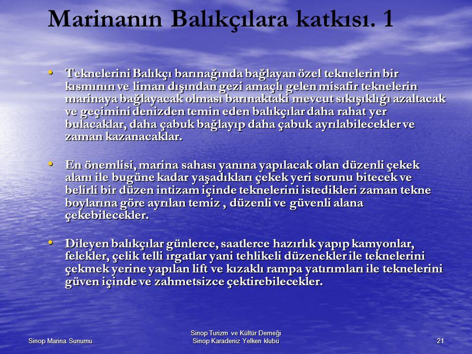 Sinop Marina Sunumu Sinop Turizm ve Kültür Derneği Sinop Karadeniz Yelken klubü21 Marinanın Balıkçılara katkısı. 1 Teknelerini Balıkçı barınağında bağ