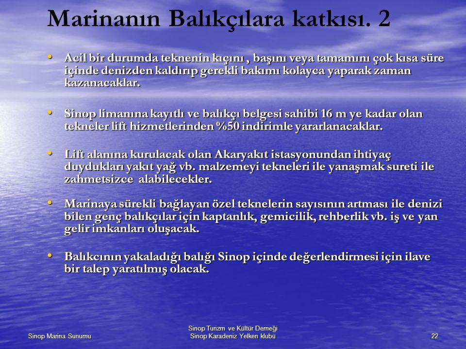 Sinop Marina Sunumu Sinop Turizm ve Kültür Derneği Sinop Karadeniz Yelken klubü22 Marinanın Balıkçılara katkısı. 2 Acil bir durumda teknenin kıçını, b