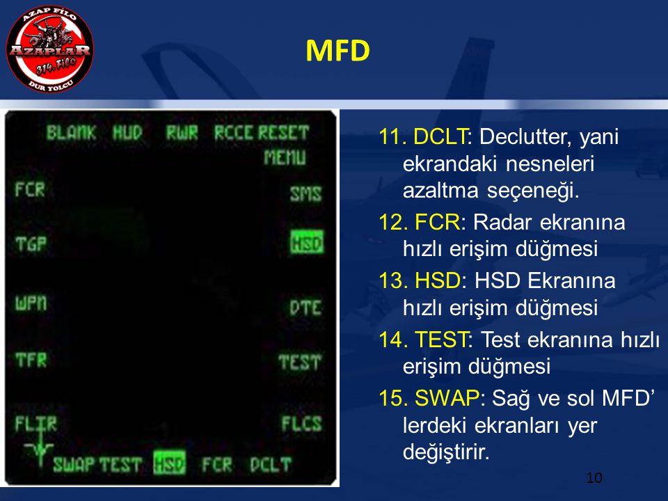 MFD 10 11. DCLT: Declutter, yani ekrandaki nesneleri azaltma seçeneği. 12. FCR: Radar ekranına hızlı erişim düğmesi 13. HSD: HSD Ekranına hızlı erişim