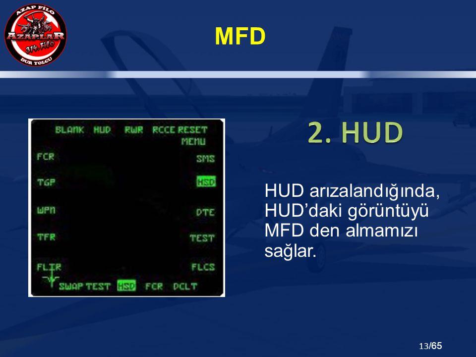 MFD 13 /65 HUD arızalandığında, HUD'daki görüntüyü MFD den almamızı sağlar.