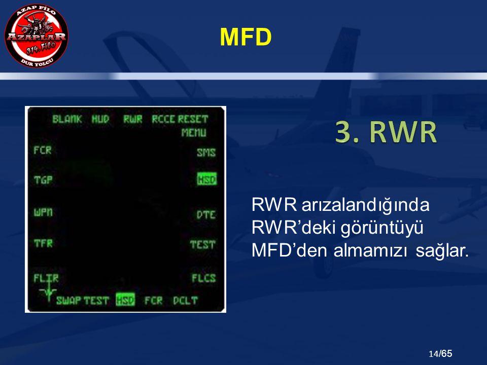 MFD 14 /65 RWR arızalandığında RWR'deki görüntüyü MFD'den almamızı sağlar.