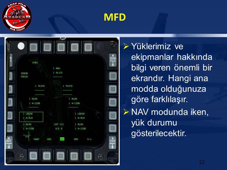 MFD 22  Yüklerimiz ve ekipmanlar hakkında bilgi veren önemli bir ekrandır. Hangi ana modda olduğunuza göre farklılaşır.  NAV modunda iken, yük durum