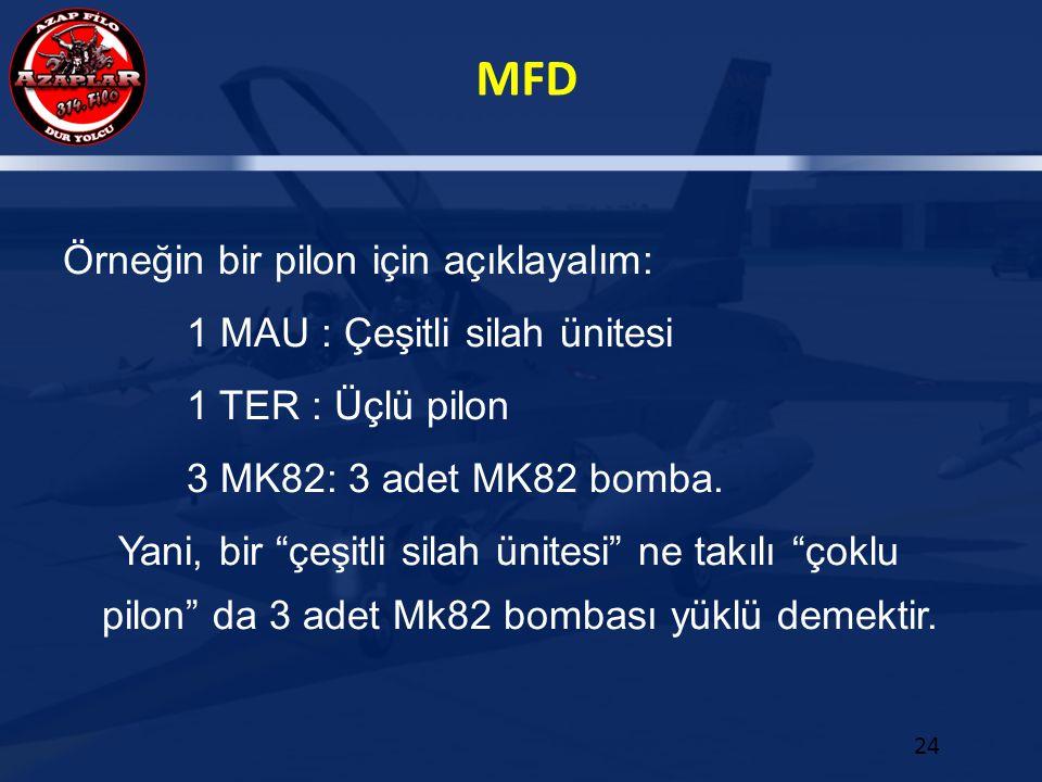 """MFD 24 Örneğin bir pilon için açıklayalım: 1 MAU : Çeşitli silah ünitesi 1 TER : Üçlü pilon 3 MK82: 3 adet MK82 bomba. Yani, bir """"çeşitli silah ünites"""