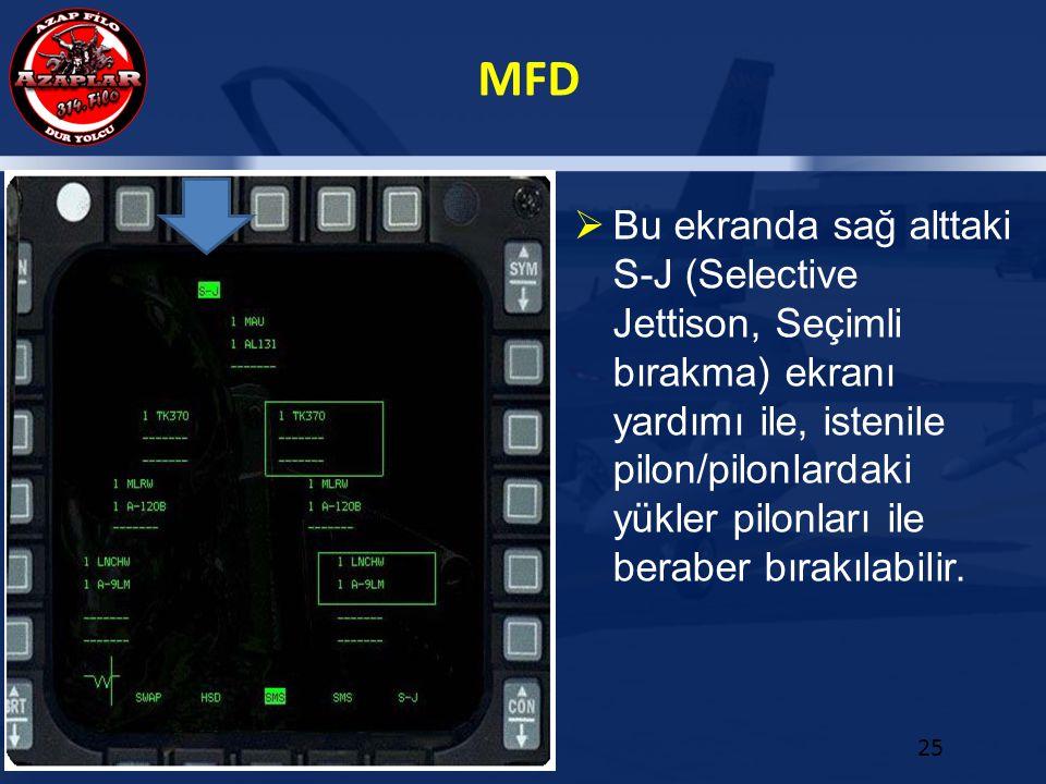 MFD 25  Bu ekranda sağ alttaki S-J (Selective Jettison, Seçimli bırakma) ekranı yardımı ile, istenile pilon/pilonlardaki yükler pilonları ile beraber