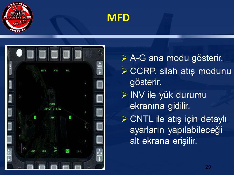 MFD 29  A-G ana modu gösterir.  CCRP, silah atış modunu gösterir.  INV ile yük durumu ekranına gidilir.  CNTL ile atış için detaylı ayarların yapı