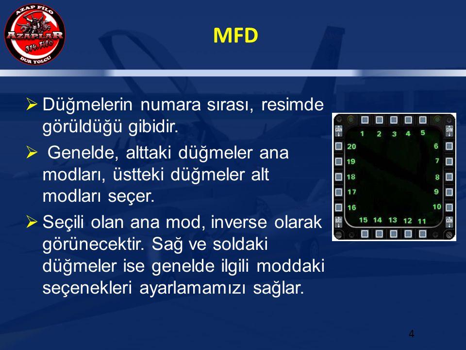 MFD 4  Düğmelerin numara sırası, resimde görüldüğü gibidir.  Genelde, alttaki düğmeler ana modları, üstteki düğmeler alt modları seçer.  Seçili ola