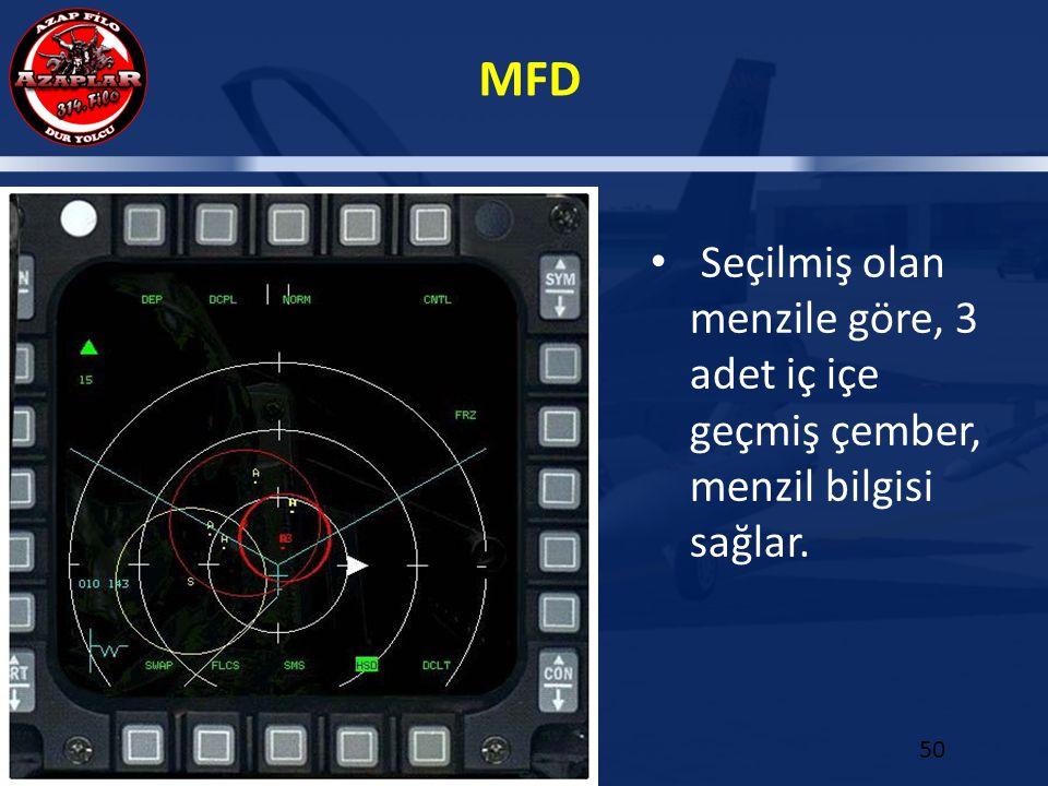 MFD 50 Seçilmiş olan menzile göre, 3 adet iç içe geçmiş çember, menzil bilgisi sağlar.