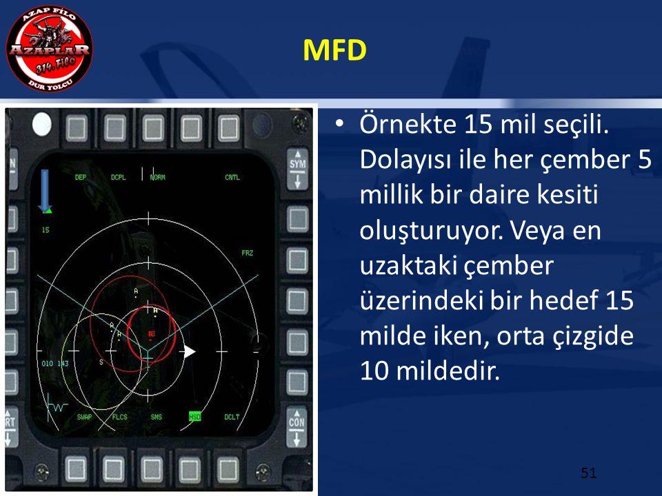 MFD 51 Örnekte 15 mil seçili. Dolayısı ile her çember 5 millik bir daire kesiti oluşturuyor. Veya en uzaktaki çember üzerindeki bir hedef 15 milde ike