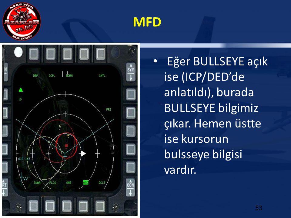MFD 53 Eğer BULLSEYE açık ise (ICP/DED'de anlatıldı), burada BULLSEYE bilgimiz çıkar. Hemen üstte ise kursorun bulsseye bilgisi vardır.
