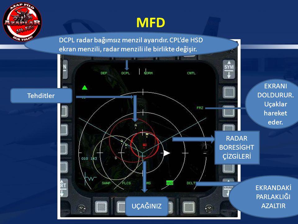MFD 58 EKRANDAKİ PARLAKLIĞI AZALTIR UÇAĞINIZ RADAR BORESİGHT ÇİZGİLERİ EKRANI DOLDURUR. Uçaklar hareket eder. Tehditler DCPL radar bağımsız menzil aya