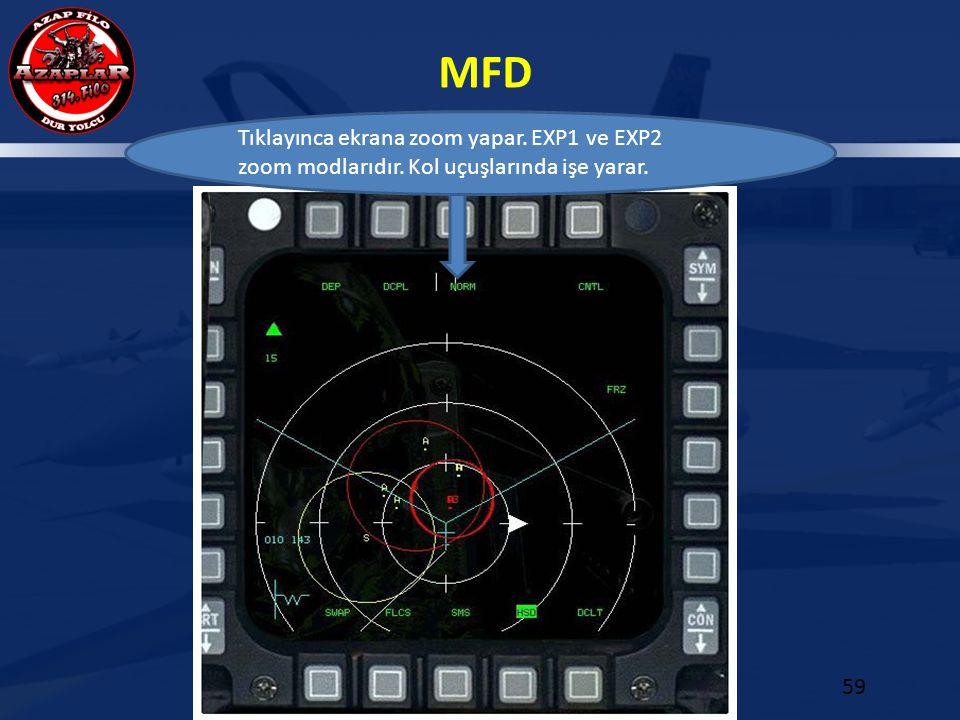 MFD 59 Tıklayınca ekrana zoom yapar. EXP1 ve EXP2 zoom modlarıdır. Kol uçuşlarında işe yarar.