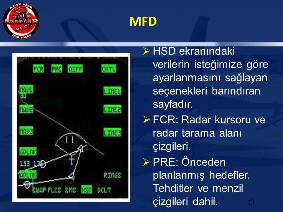 MFD 61  HSD ekranındaki verilerin isteğimize göre ayarlanmasını sağlayan seçenekleri barındıran sayfadır.  FCR: Radar kursoru ve radar tarama alanı