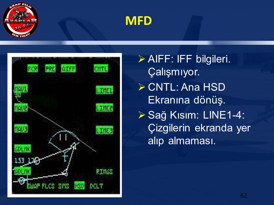 MFD 62  AIFF: IFF bilgileri. Çalışmıyor.  CNTL: Ana HSD Ekranına dönüş.  Sağ Kısım: LINE1-4: Çizgilerin ekranda yer alıp almaması.