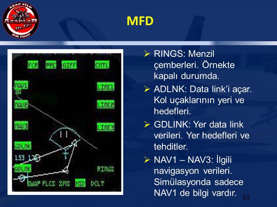 MFD 63  RINGS: Menzil çemberleri. Örnekte kapalı durumda.  ADLNK: Data link'i açar. Kol uçaklarının yeri ve hedefleri.  GDLINK: Yer data link veril