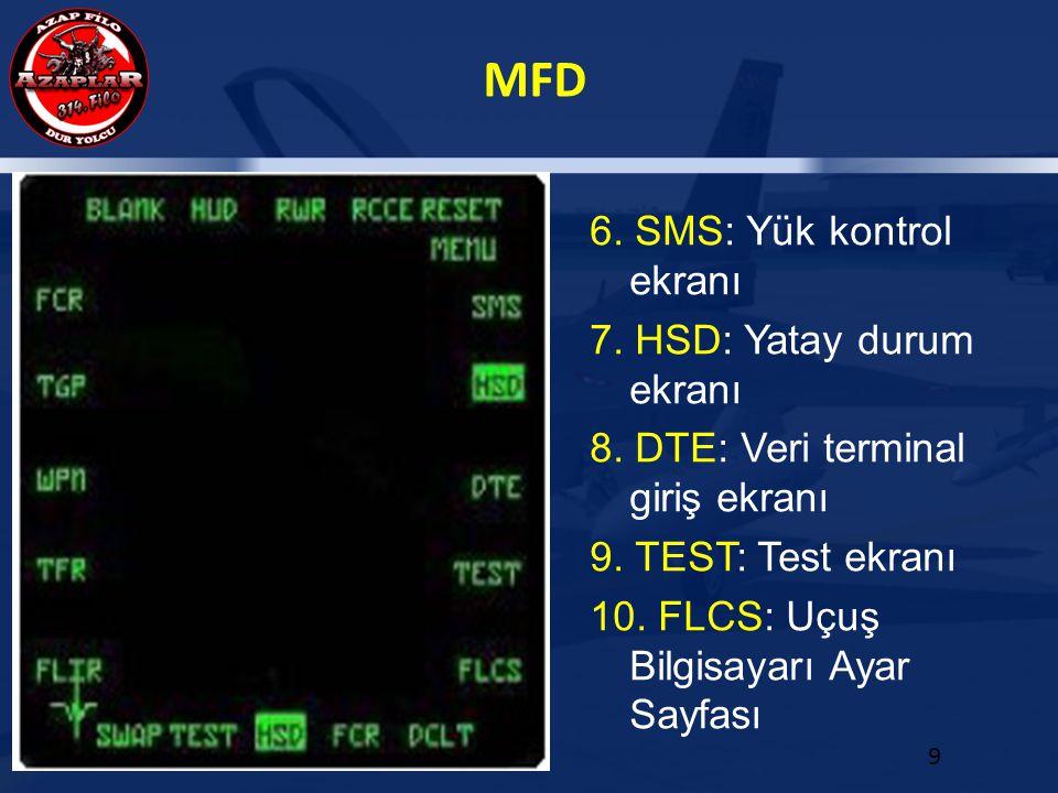 MFD 9 6. SMS: Yük kontrol ekranı 7. HSD: Yatay durum ekranı 8. DTE: Veri terminal giriş ekranı 9. TEST: Test ekranı 10. FLCS: Uçuş Bilgisayarı Ayar Sa