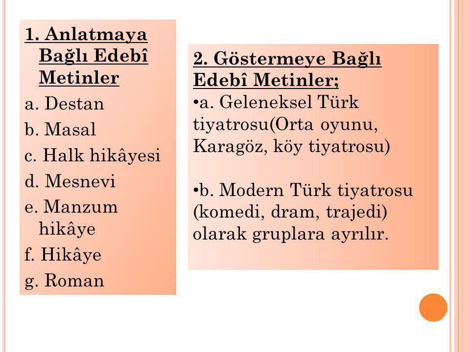 1. Anlatmaya Bağlı Edebî Metinler a. Destan b. Masal c. Halk hikâyesi d. Mesnevi e. Manzum hikâye f. Hikâye g. Roman 2. Göstermeye Bağlı Edebî Metinle