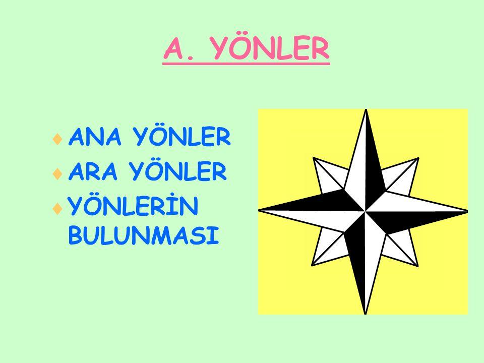 A. YÖNLER  ANA YÖNLER  ARA YÖNLER  YÖNLERİN BULUNMASI