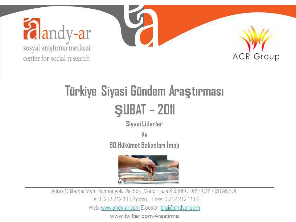 Türkiye Siyasi Gündem Ara ş tırması Ş UBAT – 2011 Siyasi Liderler Ve 60.Hükümet Bakanları İ majı Adres Gülbahar Mah.