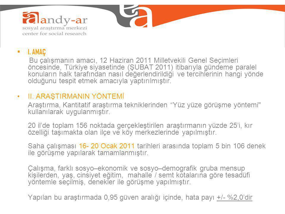 I. AMAÇ Bu çalışmanın amacı, 12 Haziran 2011 Milletvekili Genel Seçimleri öncesinde, Türkiye siyasetinde (ŞUBAT 2011) itibarıyla gündeme paralel konul