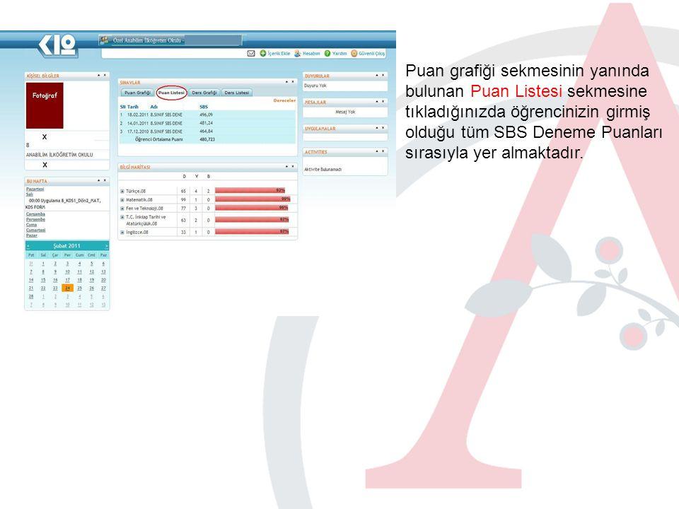 Puan grafiği sekmesinin yanında bulunan Puan Listesi sekmesine tıkladığınızda öğrencinizin girmiş olduğu tüm SBS Deneme Puanları sırasıyla yer almaktadır.