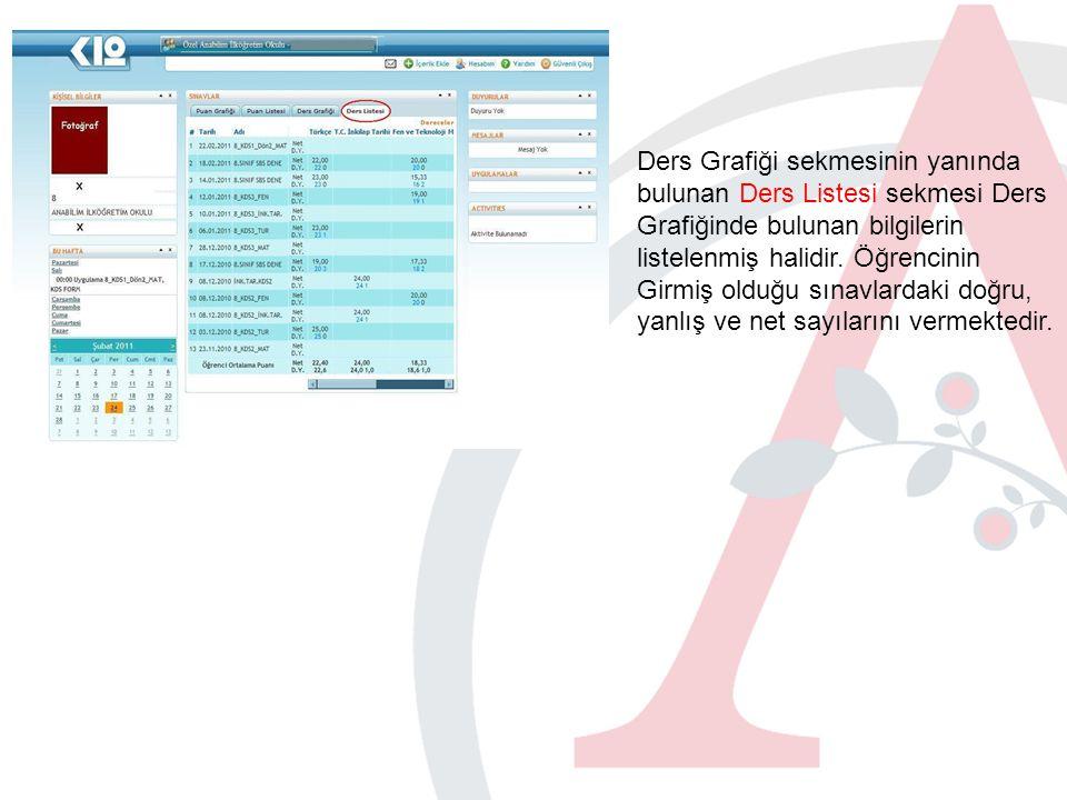 Ders Grafiği sekmesinin yanında bulunan Ders Listesi sekmesi Ders Grafiğinde bulunan bilgilerin listelenmiş halidir.