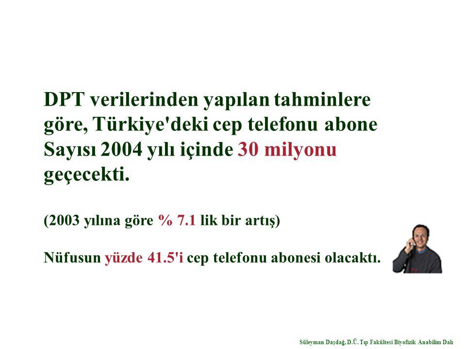 DPT verilerinden yapılan tahminlere göre, Türkiye'deki cep telefonu abone Sayısı 2004 yılı içinde 30 milyonu geçecekti. (2003 yılına göre % 7.1 lik bi