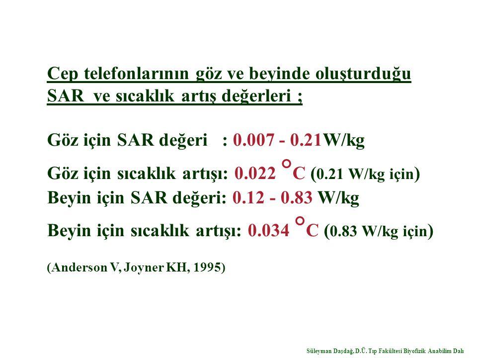 Cep telefonlarının göz ve beyinde oluşturduğu SAR ve sıcaklık artış değerleri ; Göz için SAR değeri : 0.007 - 0.21W/kg Göz için sıcaklık artışı: 0.022  C ( 0.21 W/kg için ) Beyin için SAR değeri: 0.12 - 0.83 W/kg Beyin için sıcaklık artışı: 0.034  C ( 0.83 W/kg için ) (Anderson V, Joyner KH, 1995) Süleyman Daşdağ, D.Ü.